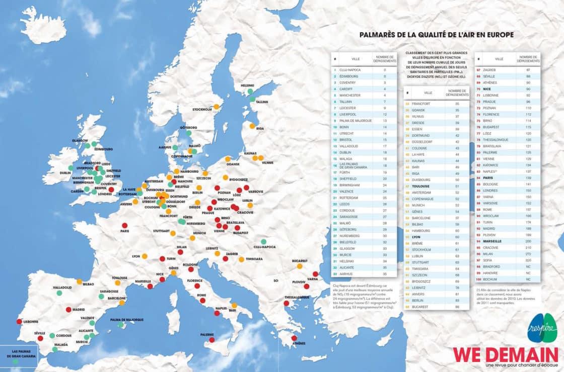 classement pollution ville europe