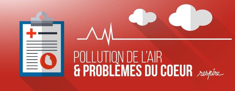 Effet-de-la-pollution-de-lair-sur-le-coeur